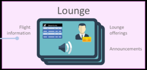 Ikon med teksten - Lounge